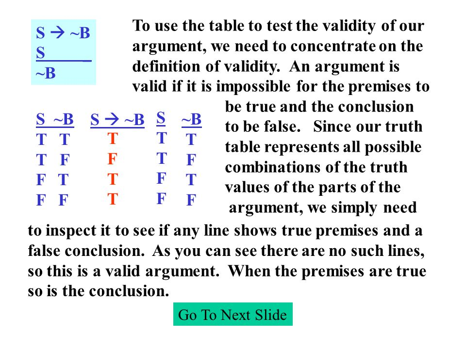 S ~B T T F F T F S ~B T F T ~B T F T F S ~B S _ ~B Go To Next Slide To use the table to test the validity of our argument, we need to concentrate on the definition of validity.