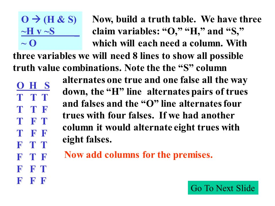 Go To Next Slide O (H & S) ~H v ~S _ ~ O Now, build a truth table.