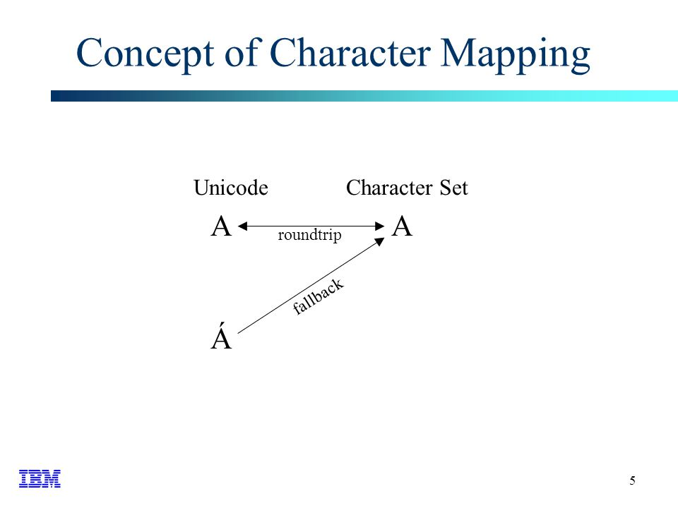 5 Concept of Character Mapping A Á A UnicodeCharacter Set fallback roundtrip