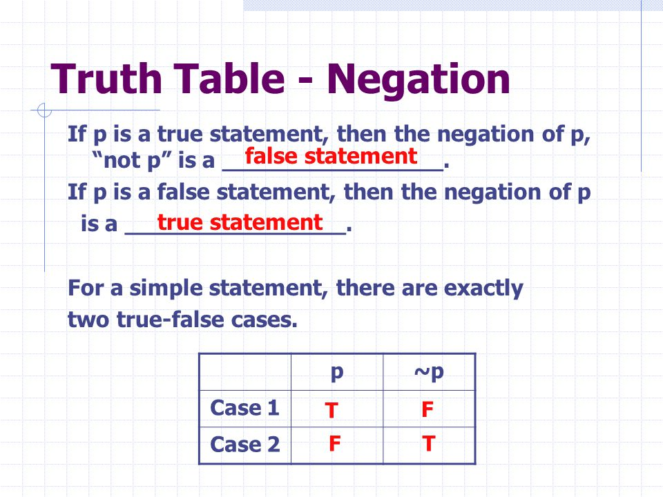 Truth Table - Negation If p is a true statement, then the negation of p, not p is a ________________. If p is a false statement, then the negation of
