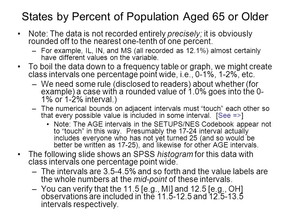 States by Percent of Population Aged 65 or Older Note: The data is not recorded entirely precisely; it is obviously rounded off to the nearest one-ten