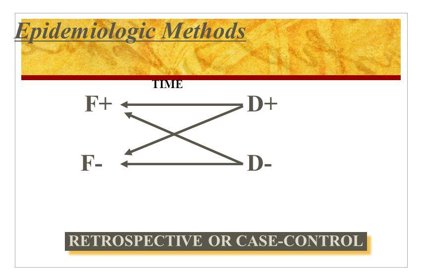 Epidemiologic Methods F+ F- D+ D- TIME RETROSPECTIVE OR CASE-CONTROL