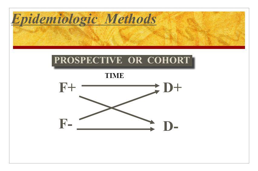 Epidemiologic Methods PROSPECTIVE OR COHORT F+ F- D+ D- TIME