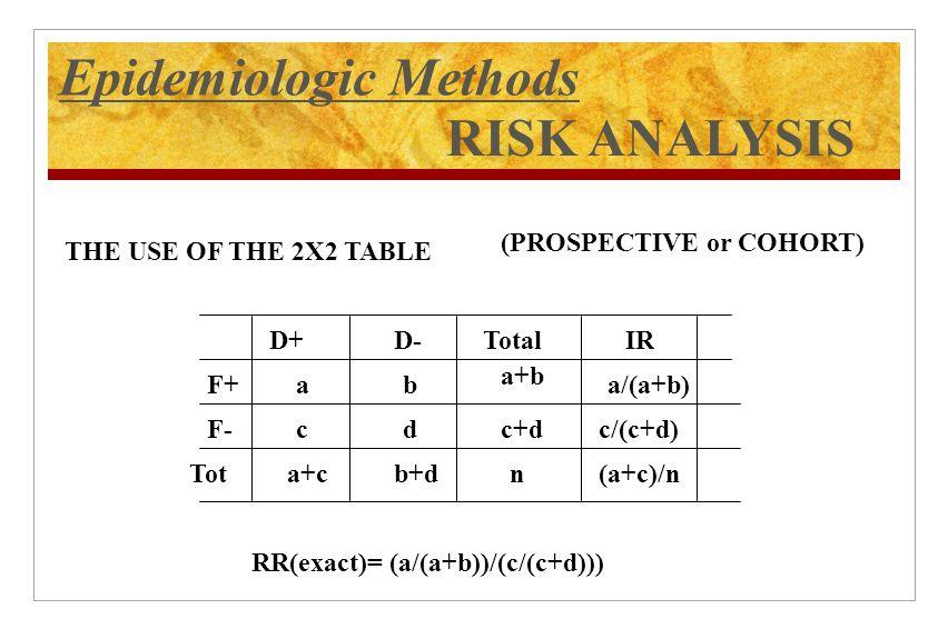 Epidemiologic Methods RISK ANALYSIS THE USE OF THE 2X2 TABLE D+D-TotalIR F+ F- Tot ab cd a+b c+d a+cb+dn a/(a+b) c/(c+d) (a+c)/n RR(exact)= (a/(a+b))/(c/(c+d))) (PROSPECTIVE or COHORT)
