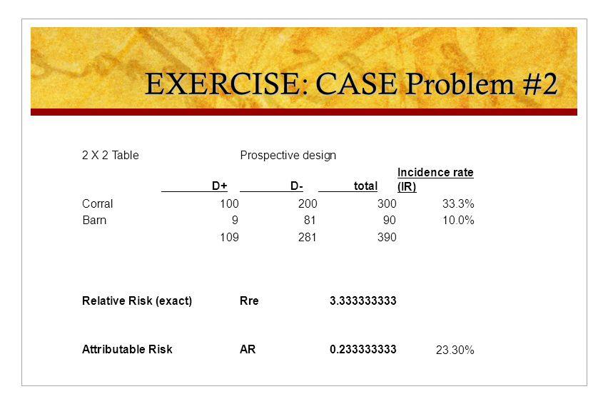 EXERCISE: CASE Problem #2 2 X 2 TableProspective design D+ D- total Incidence rate (IR) Corral10020030033.3% Barn9819010.0% 109281390 Relative Risk (exact)Rre3.333333333 Attributable RiskAR0.23333333323.30%