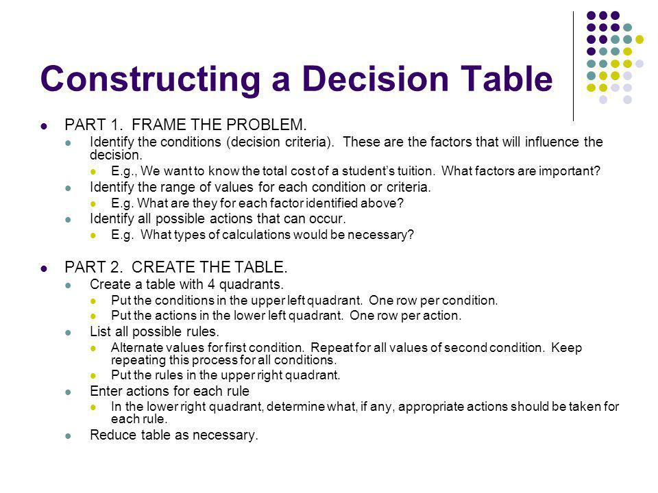 Constructing a Decision Table PART 1. FRAME THE PROBLEM. Identify the conditions (decision criteria). These are the factors that will influence the de