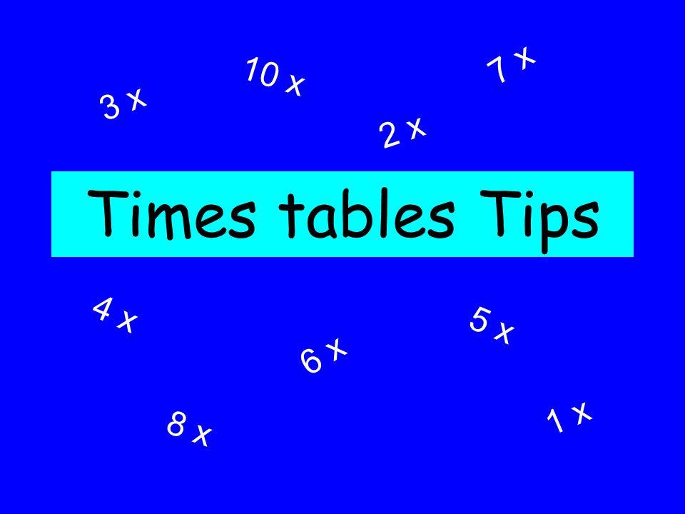 Reversing the sum Does 3 x 9 = 9 x 3 ?