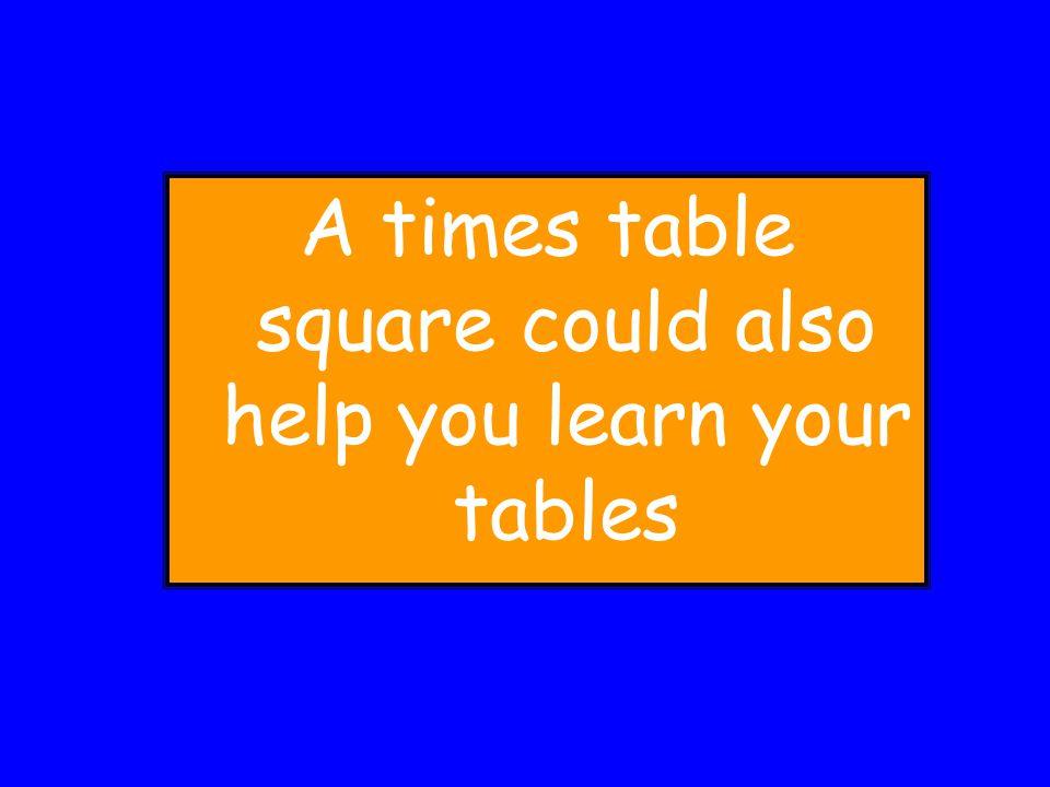 Reversing the sum Does 8 x 6 = 6 x 8