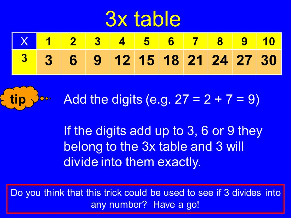 3x table 3 36912151821242730 X12345678910 tip Add the digits (e.g.