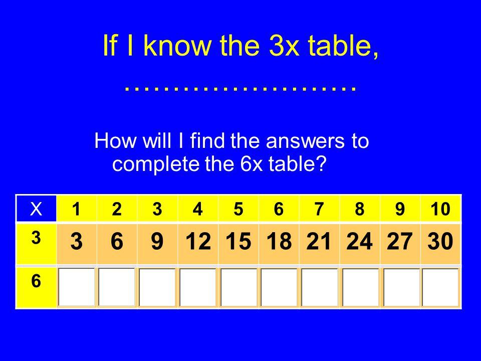 Reversing the sum Does 8 x 6 = 6 x 8 ???