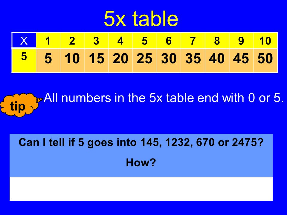 If I know the 4x table, …………………… What do I need to my answers to complete the 8x table.