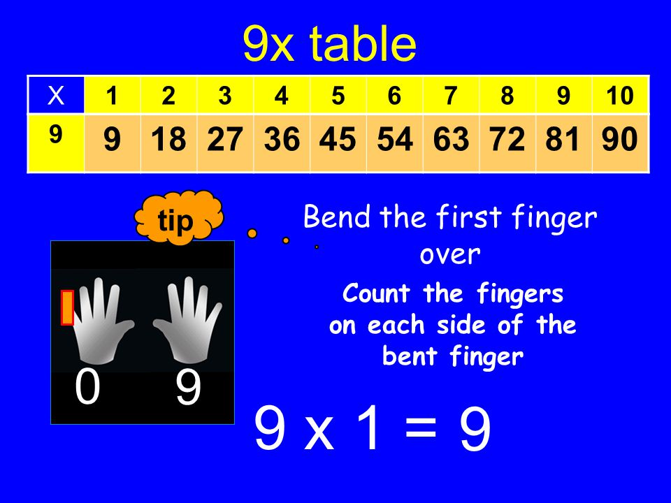 9x table 9 9182736455463728190 X12345678910 tip The numbers in the unit column are going down by one each time.