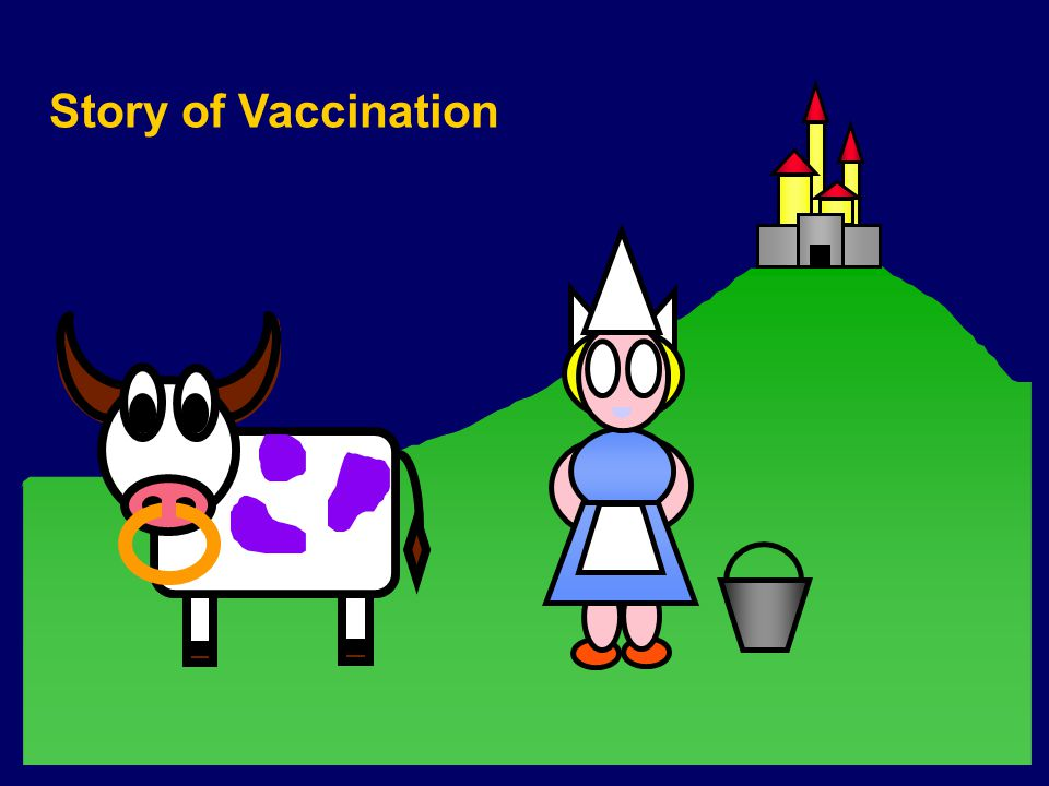 Story of Vaccination