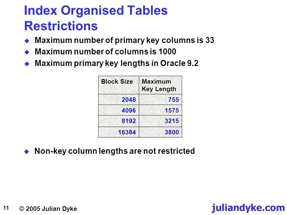juliandyke.com © 2005 Julian Dyke 11 Index Organised Tables Restrictions Maximum number of primary key columns is 33 Maximum number of columns is 1000 Maximum primary key lengths in Oracle 9.2 Block SizeMaximum Key Length 2048755 40961575 81923215 163843800 Non-key column lengths are not restricted