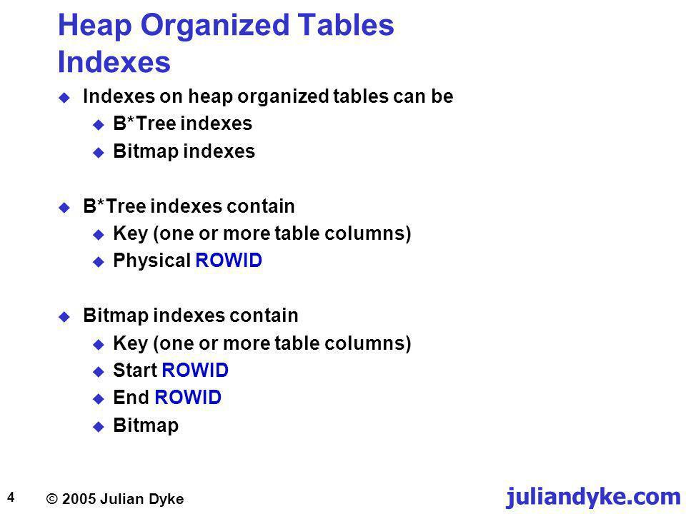 juliandyke.com © 2005 Julian Dyke 15 Index Organised Tables Heap tables versus IOTs Root Branch Leaf Table CREATE TABLE team ( team_keyVARCHAR2(3), team_nameVARCHAR2(50), country_keyVARCHAR2(3) CONSTRAINT team_pk PRIMARY KEY (team_key); ) ORGANIZATION HEAP; CREATE TABLE team ( team_keyVARCHAR2(3), team_nameVARCHAR2(50), country_keyVARCHAR2(3) CONSTRAINT team_pk PRIMARY KEY (team_key); ) ORGANIZATION INDEX; Heap-organised tableIndex-organised table