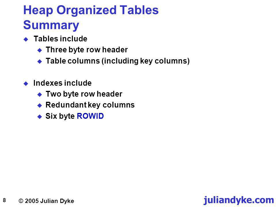 juliandyke.com © 2005 Julian Dyke 19 Index Organized Tables Physical ROWIDs CREATE TABLE team ( team_keyVARCHAR2(3), team_nameVARCHAR2(50), country_keyVARCHAR2(3) CONSTRAINT team_pk PRIMARY KEY (team_key); ) ORGANIZATION INDEX; CREATE TABLE team ( team_keyVARCHAR2(3), team_nameVARCHAR2(50), country_keyVARCHAR2(3) CONSTRAINT team_pk PRIMARY KEY (team_key); ) ORGANIZATION HEAP; SELECT ROWID FROM team; ROWID AAABvFAAEAAAADgAAA AAABvFAAEAAAADgAAB AAABvFAAEAAAADgAAC AAABvFAAEAAAADgAAD ROWID *BAEAAOoDQUdT/g *BAEAAOoDQUxG/g *BAEAAOoDQU1P/g *BAEAAOoDQU5E/g Heap-organised tableIndex-organised table