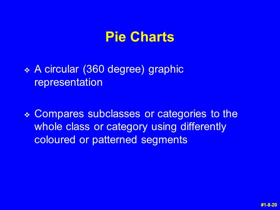 Pie Charts v A circular (360 degree) graphic representation v Compares subclasses or categories to the whole class or category using differently colou
