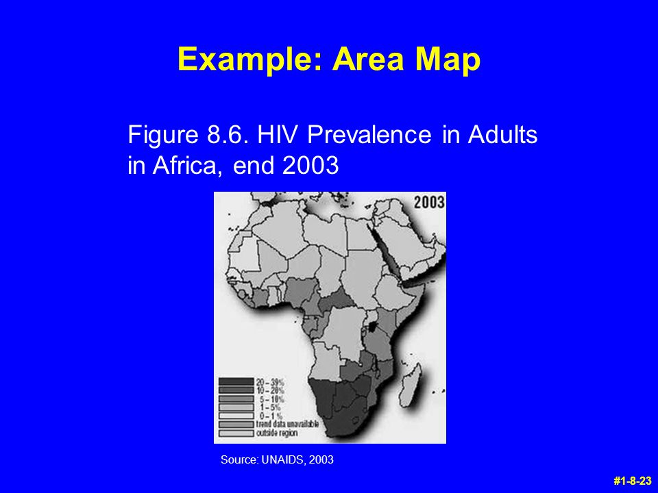 Example: Area Map Figure 8.6. HIV Prevalence in Adults in Africa, end 2003 #1-8-23 Source: UNAIDS, 2003