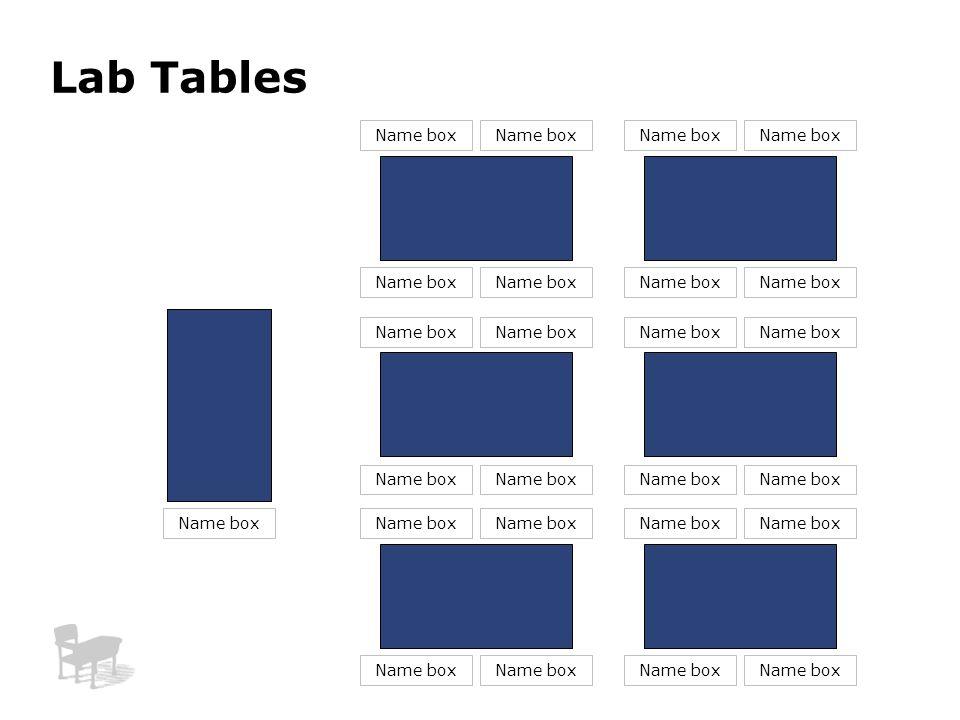 Lab Tables Name box