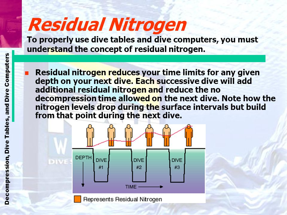 Decompression, Dive Tables, and Dive Computers Residual Nitrogen To properly use dive tables and dive computers, you must understand the concept of re