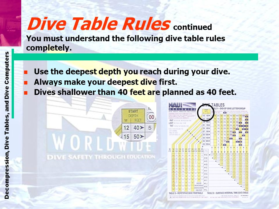 Decompression, Dive Tables, and Dive Computers Dive Table Rules continued You must understand the following dive table rules completely. n Use the dee