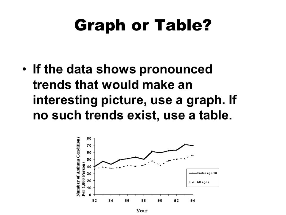 Graph or Table? If the data shows pronounced trends that would make an interesting picture, use a graph. If no such trends exist, use a table.