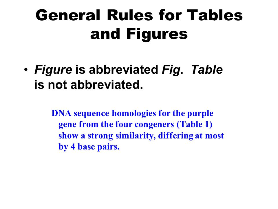 General Rules for Tables and Figures Figure is abbreviated Fig. Table is not abbreviated. DNA sequence homologies for the purple gene from the four co