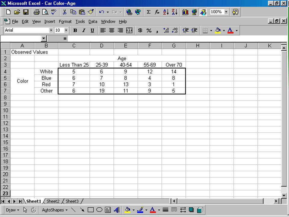 Step 1: Determine row and column totals =SUM(C4:G4) Drag down =SUM(C4:C7) Drag across