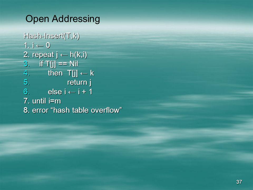 37 Hash-Insert(T,k) 1. i 0 2. repeat j h(k,i) 3.if T[j] == Nil 4.