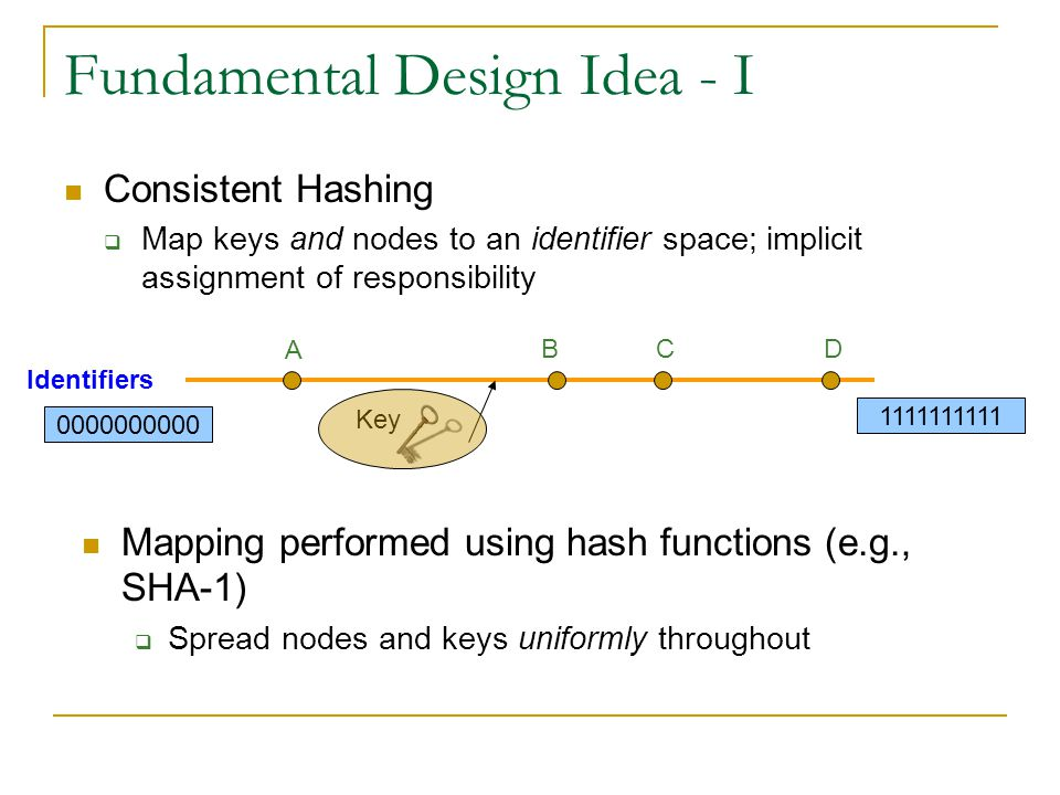 Ivy Starting from log head – stupid Make periodic snapshots Conflicts will arise For resolution, use any tactics (e.g., Codas)