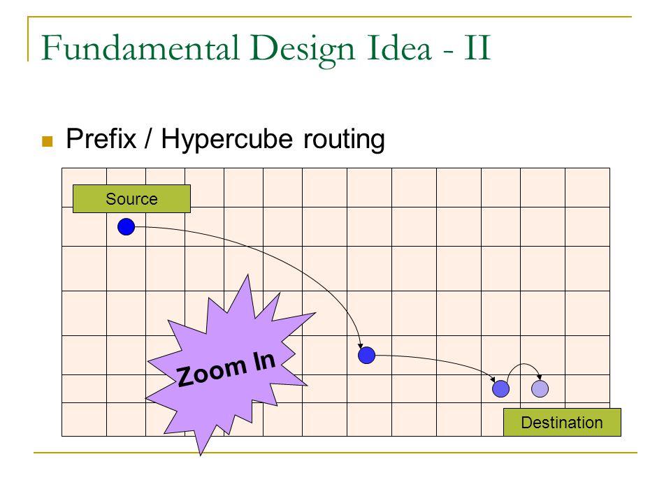 SkipNet Content and Path Locality Height Nodes machine1.cmu.edumachine2.cmu.edu machine1.berkeley.edu Nodes are lexicographically sorted Still O(log n) routing guarantee!