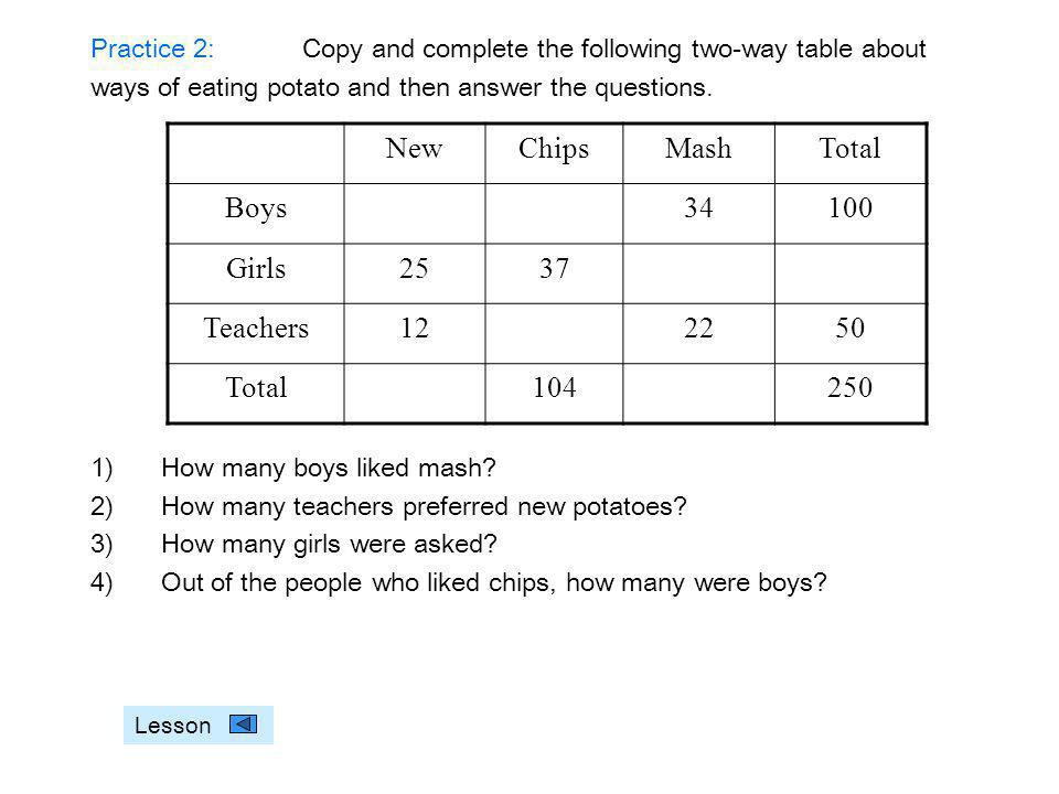 Practice 2:Copy and complete the following two-way table about ways of eating potato and then answer the questions.