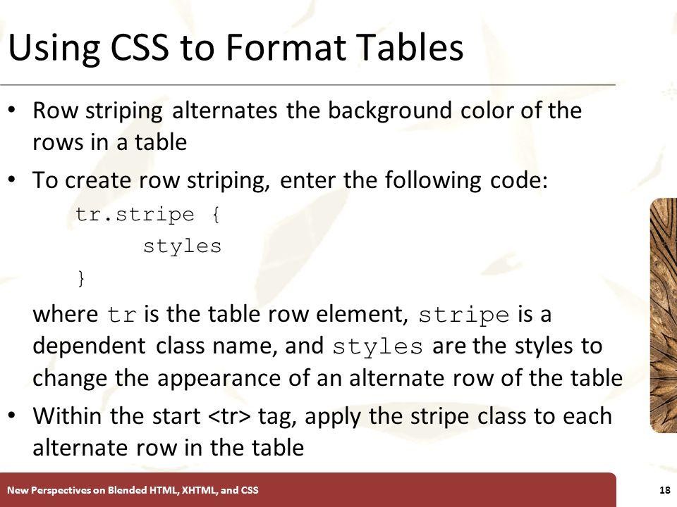 XP Using CSS to Format Tables Row striping alternates the background color of the rows in a table To create row striping, enter the following code: tr.stripe { styles } where tr is the table row element, stripe is a dependent class name, and styles are the styles to change the appearance of an alternate row of the table Within the start tag, apply the stripe class to each alternate row in the table New Perspectives on Blended HTML, XHTML, and CSS18