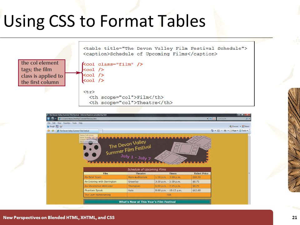 XP Using CSS to Format Tables New Perspectives on Blended HTML, XHTML, and CSS21