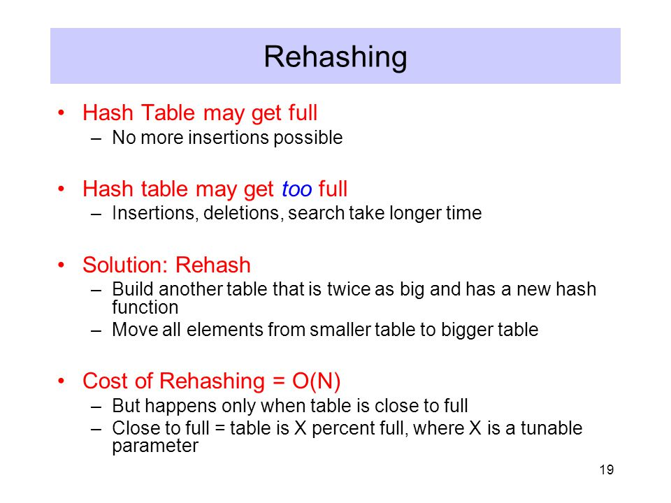 19 Rehashing Hash Table may get full –No more insertions possible Hash table may get too full –Insertions, deletions, search take longer time Solution: Rehash –Build another table that is twice as big and has a new hash function –Move all elements from smaller table to bigger table Cost of Rehashing = O(N) –But happens only when table is close to full –Close to full = table is X percent full, where X is a tunable parameter