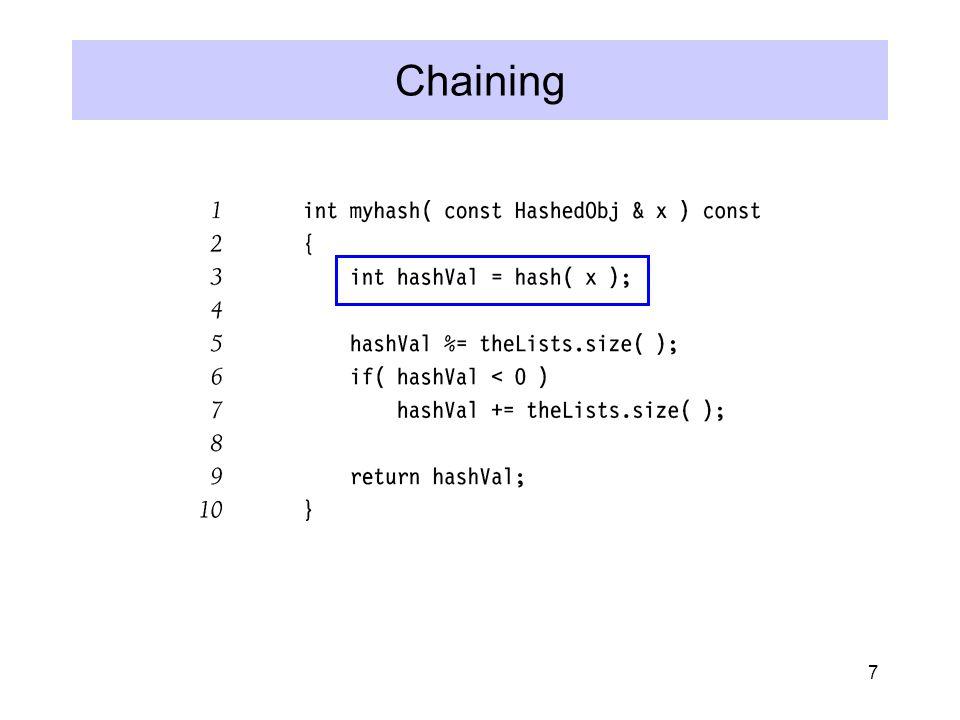 8 Chaining (contd.)