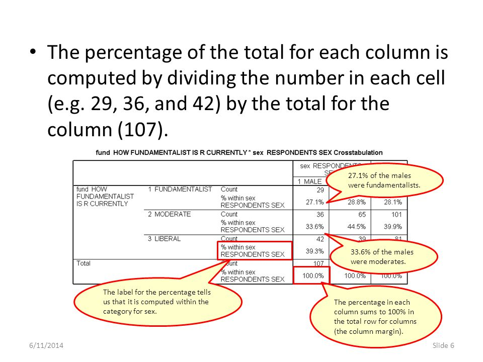 6/11/2014Slide 6 The percentage of the total for each column is computed by dividing the number in each cell (e.g. 29, 36, and 42) by the total for th