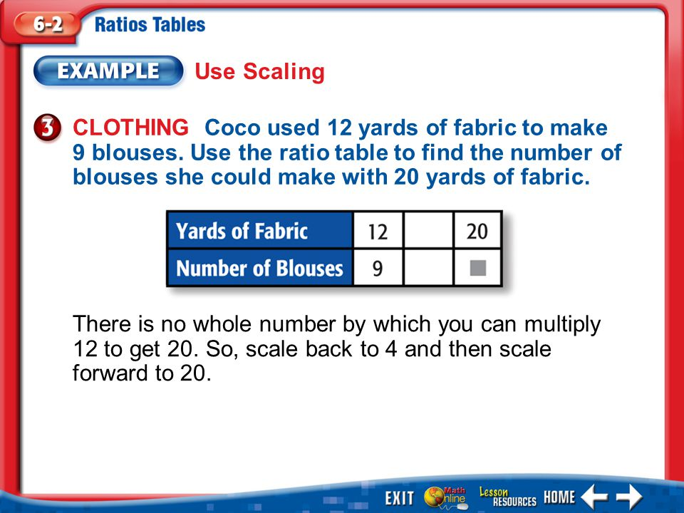 Example 3 Use Scaling CLOTHING Coco used 12 yards of fabric to make 9 blouses.
