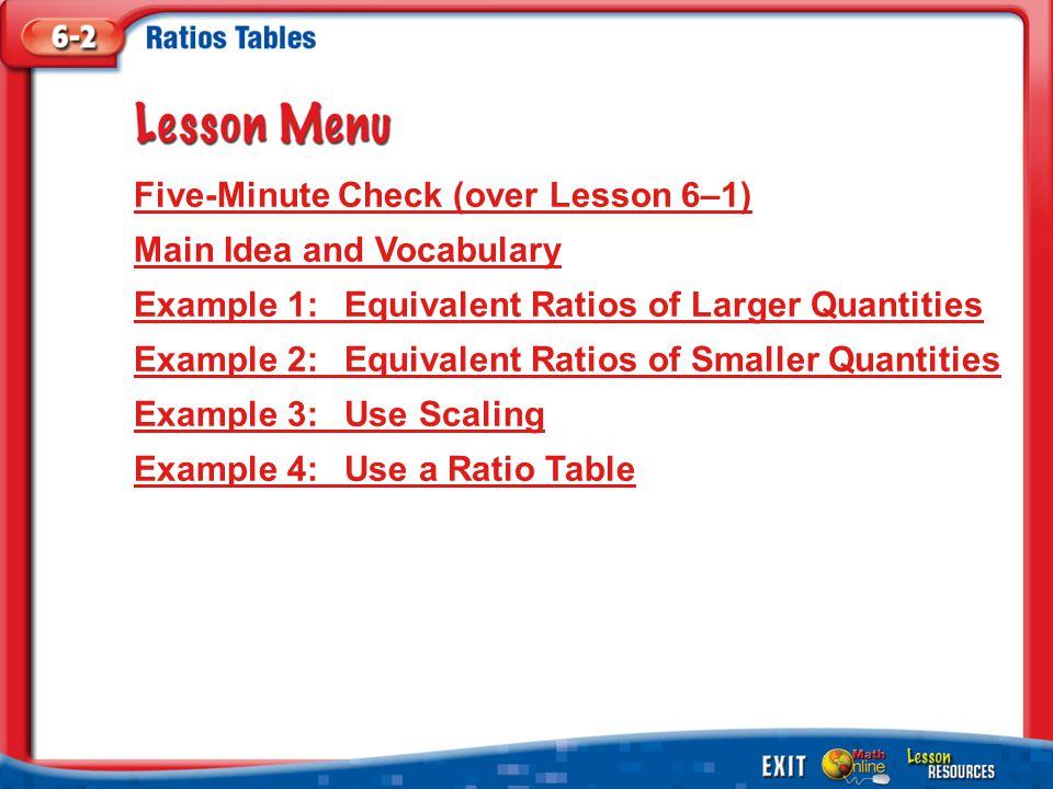 Lesson Menu Five-Minute Check (over Lesson 6–1) Main Idea and Vocabulary Example 1:Equivalent Ratios of Larger Quantities Example 2:Equivalent Ratios of Smaller Quantities Example 3:Use Scaling Example 4:Use a Ratio Table