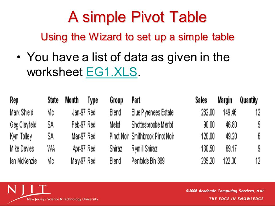 ©2006 Academic Computing Services, NJIT A simple Pivot Table Using the Wizard to set up a simple table You have a list of data as given in the worksheet EG1.XLS.EG1.XLS