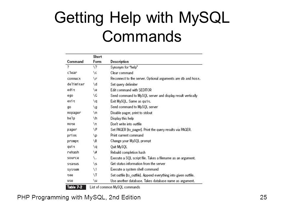 25PHP Programming with MySQL, 2nd Edition Getting Help with MySQL Commands