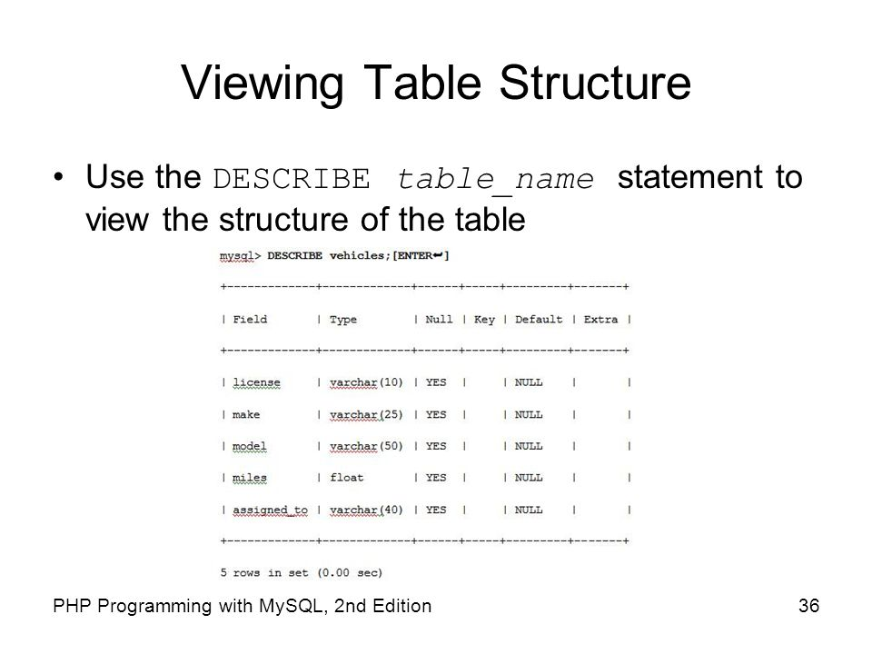 Viewing Table Structure Use the DESCRIBE table_name statement to view the structure of the table 36PHP Programming with MySQL, 2nd Edition
