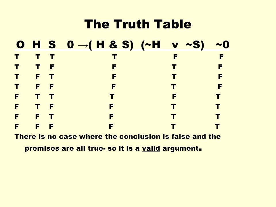 The Truth Table O H S 0 ( H & S) (~H v ~S) ~0 T T T T F F T T F F T F T F T F T F T F F F T F F T T T F T F T F F T T F F T F T T F F F F T T There is