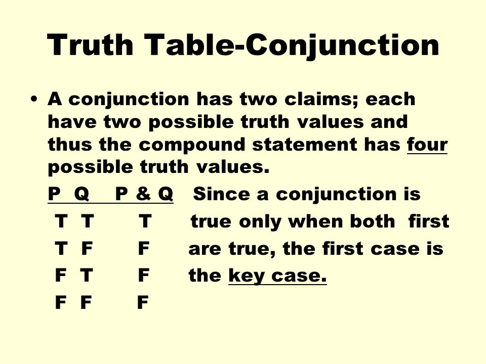 Build the Truth Table Because you have three variables you will need eight lines.