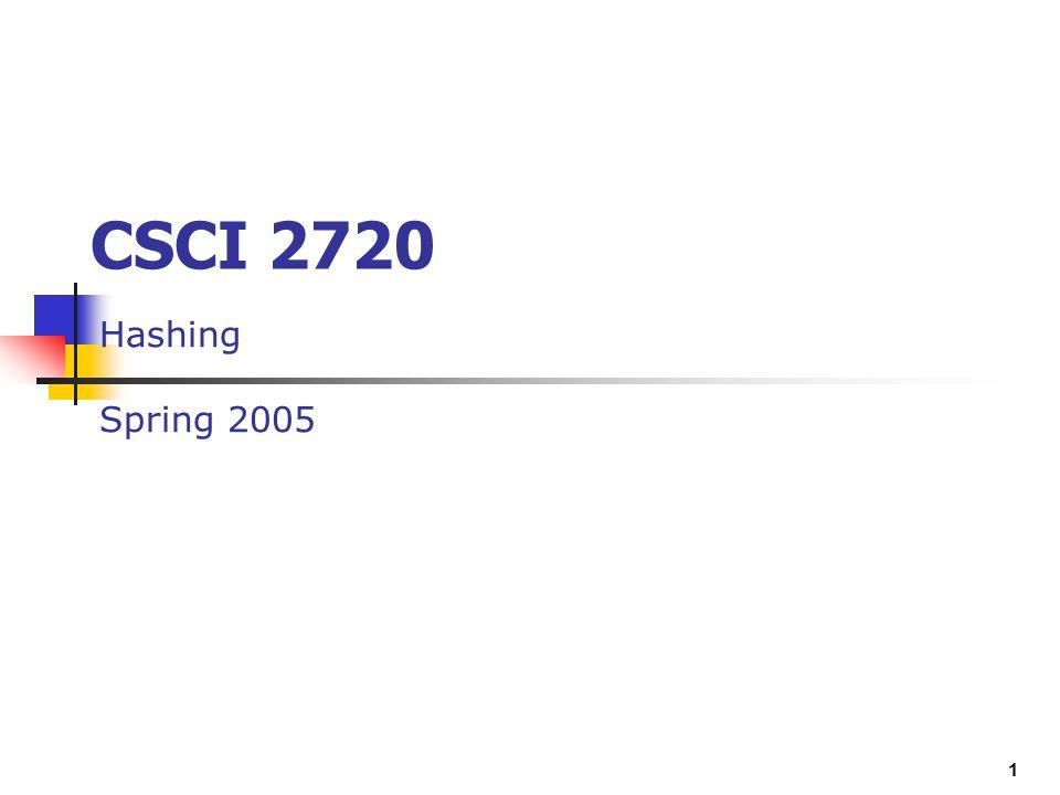 1 CSCI 2720 Hashing Spring 2005