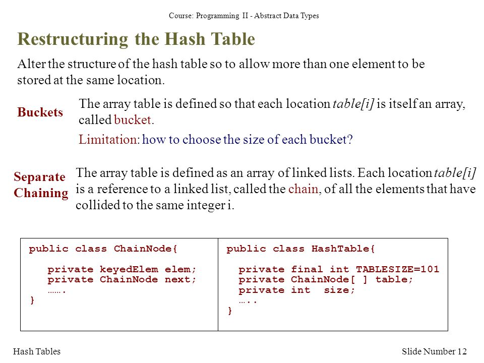 Course: Programming II - Abstract Data Types Hash TablesSlide Number 12 Restructuring the Hash Table Alter the structure of the hash table so to allow