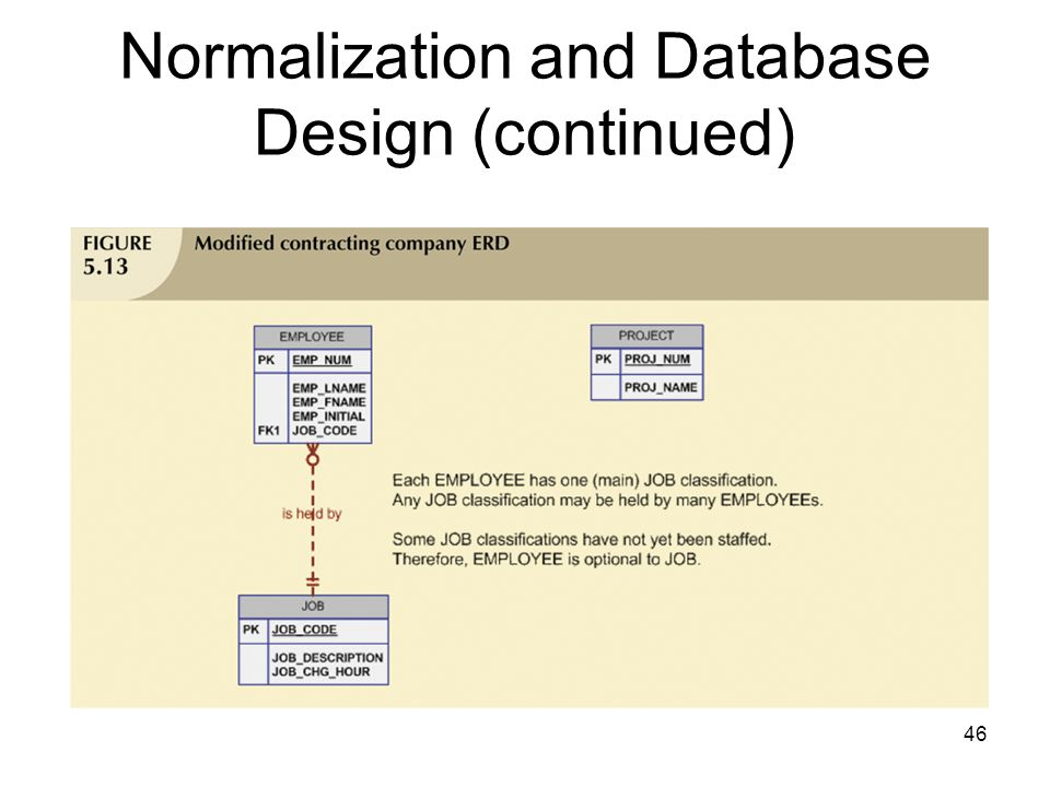 46 Normalization and Database Design (continued)