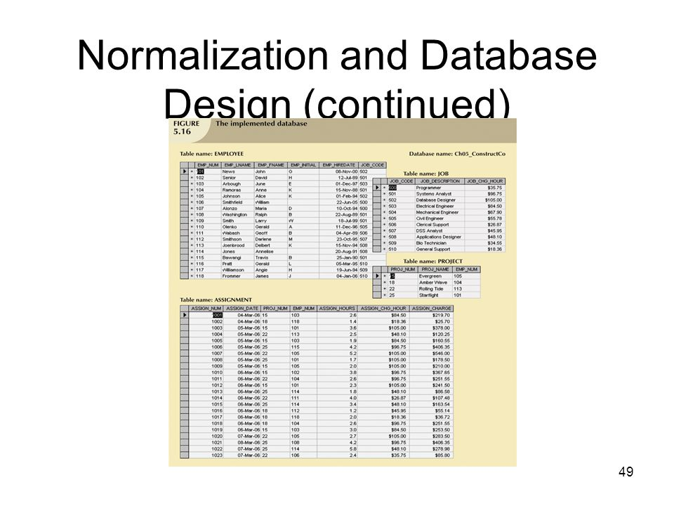49 Normalization and Database Design (continued)