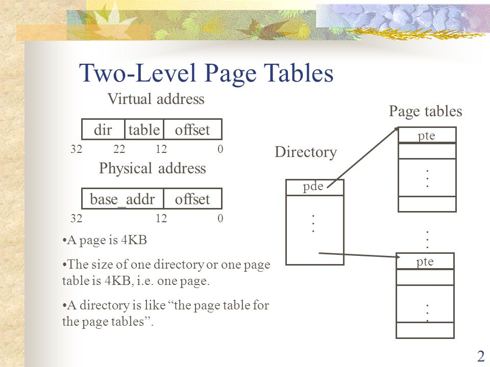 2 Two-Level Page Tables dirtableoffset Virtual address 0122232 Directory...... pte.................. Page tables pde base_addroffset Physical address