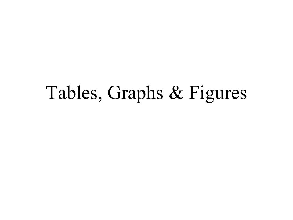 Tables, Graphs & Figures